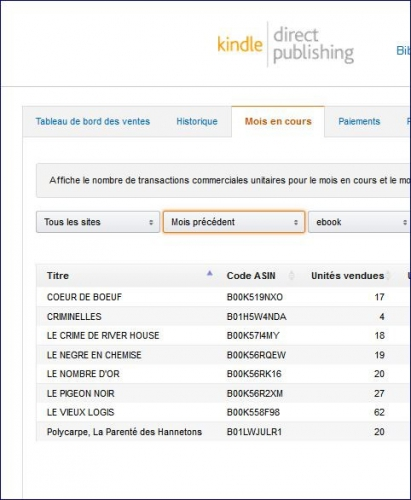 ventes ebooks juin 17.jpg
